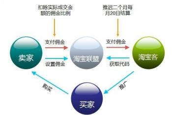 taobaoke_conew1
